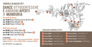 androni mappa